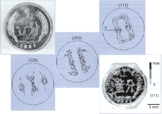 Pole figures of coins